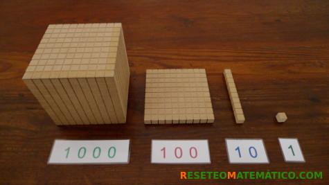 Material Base 10 y su relación con la unidad, decena, centena y millar.