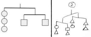 TaEsquemas de balanzas, equilibradas y desequilibradas. Problemas de matemáticas EPLE 2018