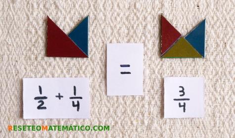 Pattern Blocks suma fracciones