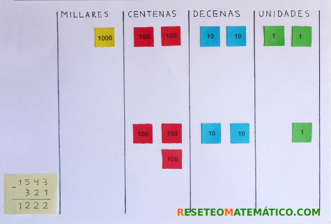 sellos Montessori resta simple 2