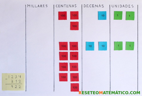 sellos Montessori metodo 2 resta simple 2