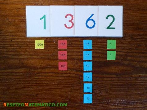 Sellos Montessori formando el número 1362