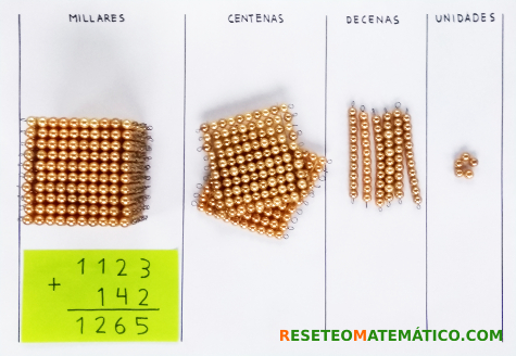 suma sin llevada con perlas doradas Montessori. Paso 5