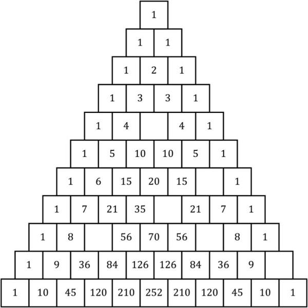 Triángulo de Pascal con huecos
